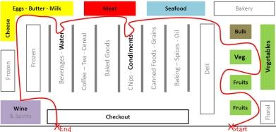 supermarket-layout.jpg